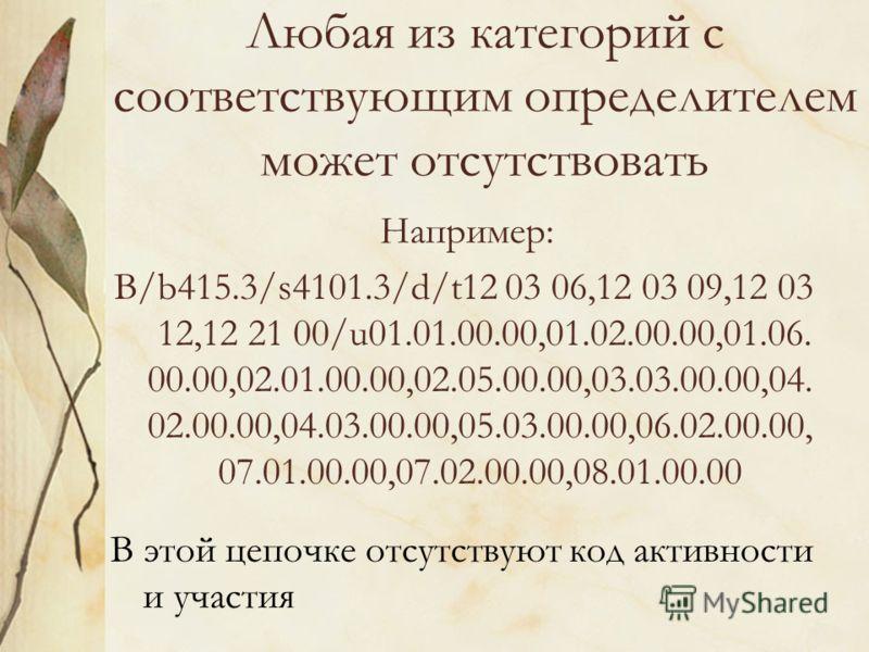 Любая из категорий с соответствующим определителем может отсутствовать Например: B/b415.3/s4101.3/d/t12 03 06,12 03 09,12 03 12,12 21 00/u01.01.00.00,01.02.00.00,01.06. 00.00,02.01.00.00,02.05.00.00,03.03.00.00,04. 02.00.00,04.03.00.00,05.03.00.00,06