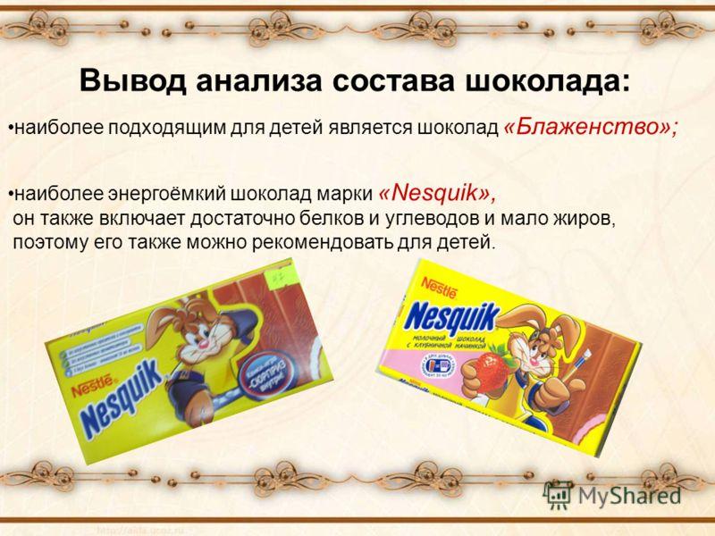 Вывод анализа состава шоколада: наиболее подходящим для детей является шоколад «Блаженство»; наиболее энергоёмкий шоколад марки «Nesquik», он также включает достаточно белков и углеводов и мало жиров, поэтому его также можно рекомендовать для детей.