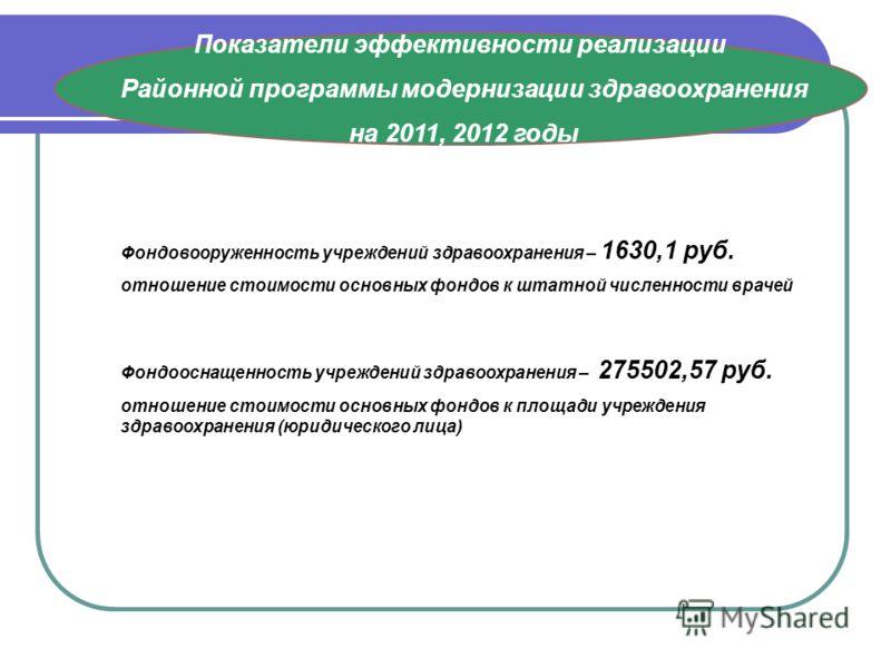 Показатели эффективности реализации Районной программы модернизации здравоохранения на 2011, 2012 годы Фондовооруженность учреждений здравоохранения – 1630,1 руб. отношение стоимости основных фондов к штатной численности врачей Фондооснащенность учре
