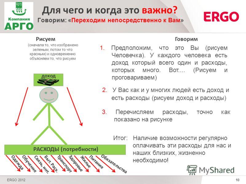 10 Для чего и когда это важно? Говорим: «Переходим непосредственно к Вам» 2. У Вас как и у многих людей есть доход и есть расходы (рисуем доход и расходы) Рисуем (сначала то, что изображено зеленым, потом то что красным) и одновременно объясняем то,