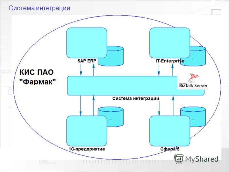Система интеграции
