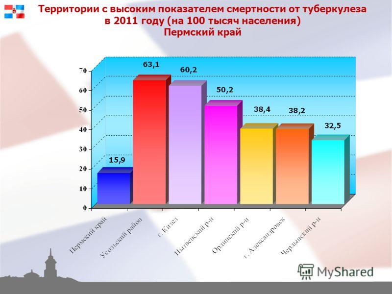 Территории с высоким показателем смертности от туберкулеза в 2011 году (на 100 тысяч населения) Пермский край