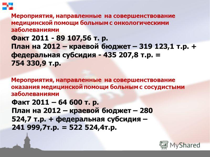 Мероприятия, направленные на совершенствование медицинской помощи больным с онкологическими заболеваниями Факт 2011 - 89 107,56 т. р. План на 2012 – краевой бюджет – 319 123,1 т.р. + федеральная субсидия - 435 207,8 т.р. = 754 330,9 т.р. Факт 2011 –