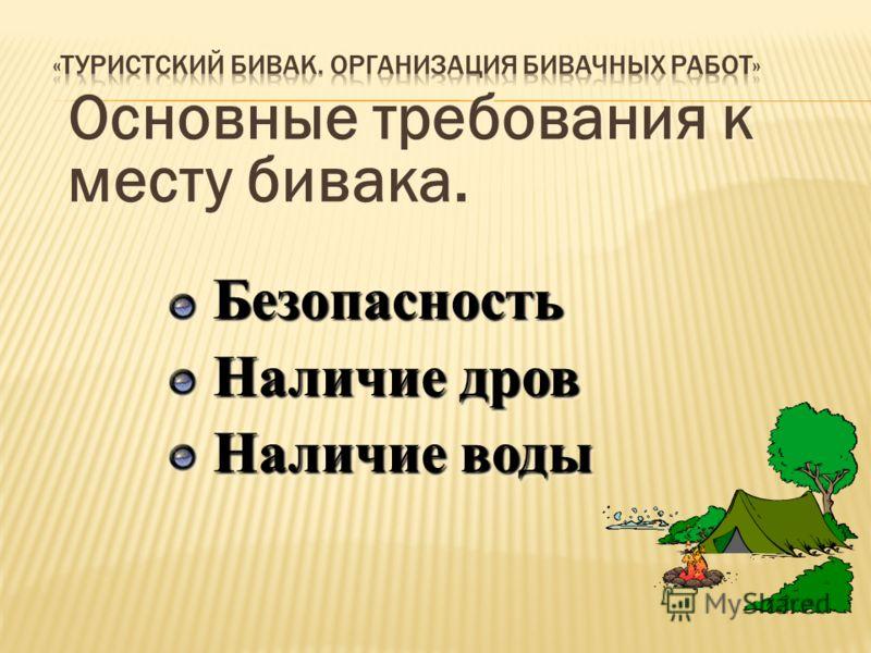 Основные требования к месту бивака. Безопасность Безопасность Наличие дров Наличие дров Наличие воды Наличие воды Безопасность Безопасность Наличие дров Наличие дров Наличие воды Наличие воды