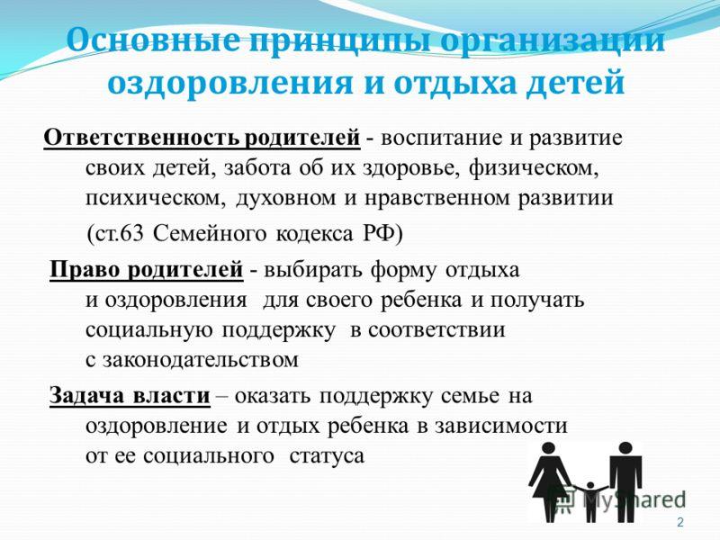Основные принципы организации оздоровления и отдыха детей Ответственность родителей - воспитание и развитие своих детей, забота об их здоровье, физическом, психическом, духовном и нравственном развитии (ст.63 Семейного кодекса РФ) Право родителей - в