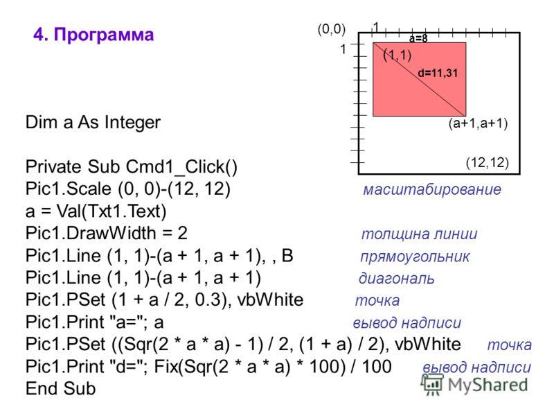 4. Программа Dim a As Integer Private Sub Cmd1_Click() Pic1.Scale (0, 0)-(12, 12) масштабирование a = Val(Txt1.Text) Pic1.DrawWidth = 2 толщина линии Pic1.Line (1, 1)-(a + 1, a + 1),, B прямоугольник Pic1.Line (1, 1)-(a + 1, a + 1) диагональ Pic1.PSe