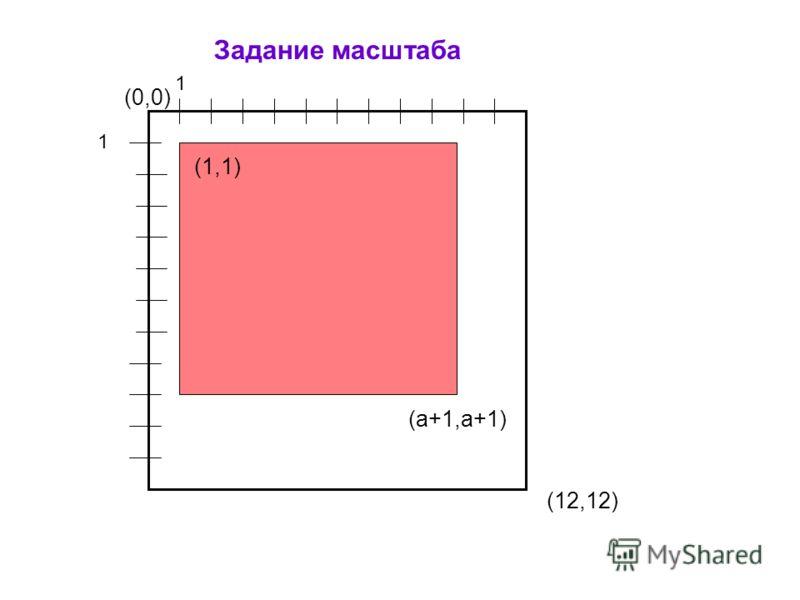 (0,0) (12,12) (1,1) (а+1,а+1) 1 1 Задание масштаба