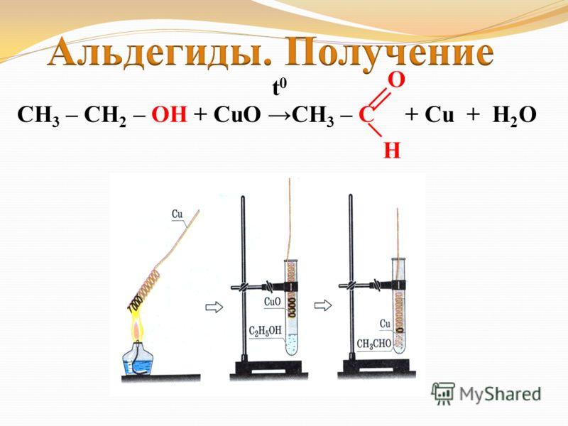 1.Окислением (дегидрированием) первичных спиртов: в промышленности Cu,t СН 3 СН 2 ОН CH 3 COH + H 2 этанол этаналь в лаборатории t СН 3 СН 2 ОН + CuO CH 3 COH + H 2 O+ Cu этанол черный этаналь красный запах зеленого яблока