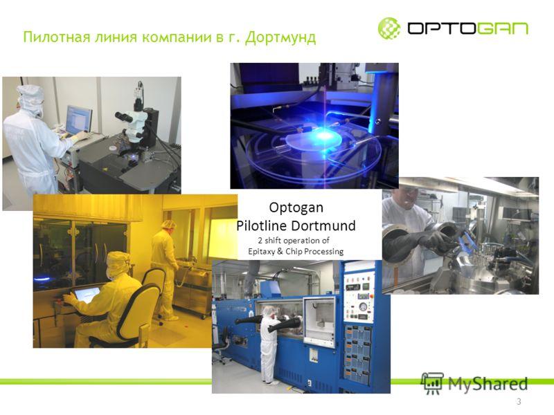 3 Пилотная линия компании в г. Дортмунд Optogan Pilotline Dortmund 2 shift operation of Epitaxy & Chip Processing