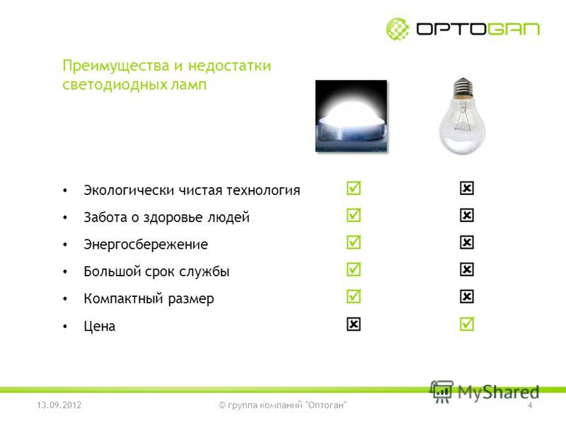 Экологически чистая технология Забота о здоровье людей Энергосбережение Большой срок службы Компактный размер Цена Преимущества и недостатки светодиодных ламп 4© группа компаний Оптоган13.09.2012