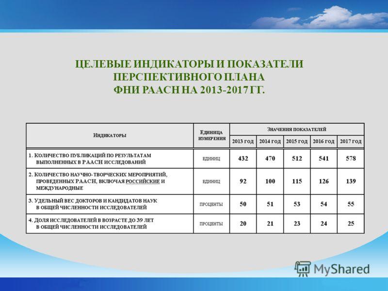 ЦЕЛЕВЫЕ ИНДИКАТОРЫ И ПОКАЗАТЕЛИ ПЕРСПЕКТИВНОГО ПЛАНА ФНИ РААСН НА 2013-2017 ГГ.