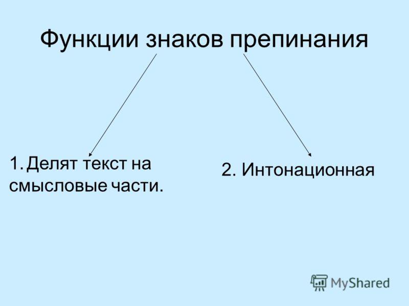 Функции знаков препинания 1. Делят текст на смысловые части. 2. Интонационная