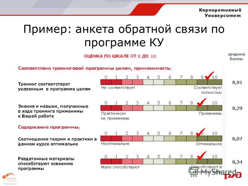 Пример: анкета обратной связи по программе КУ