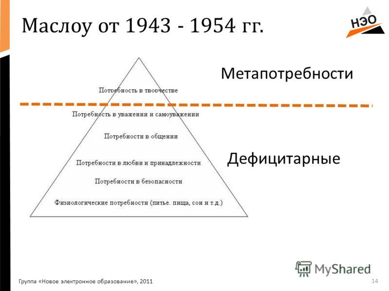 14 Маслоу от 1943 - 1954 гг. С Группа «Новое электронное образование», 2011 Дефицитарные Метапотребности