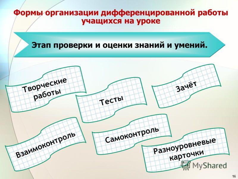 Формы организации дифференцированной