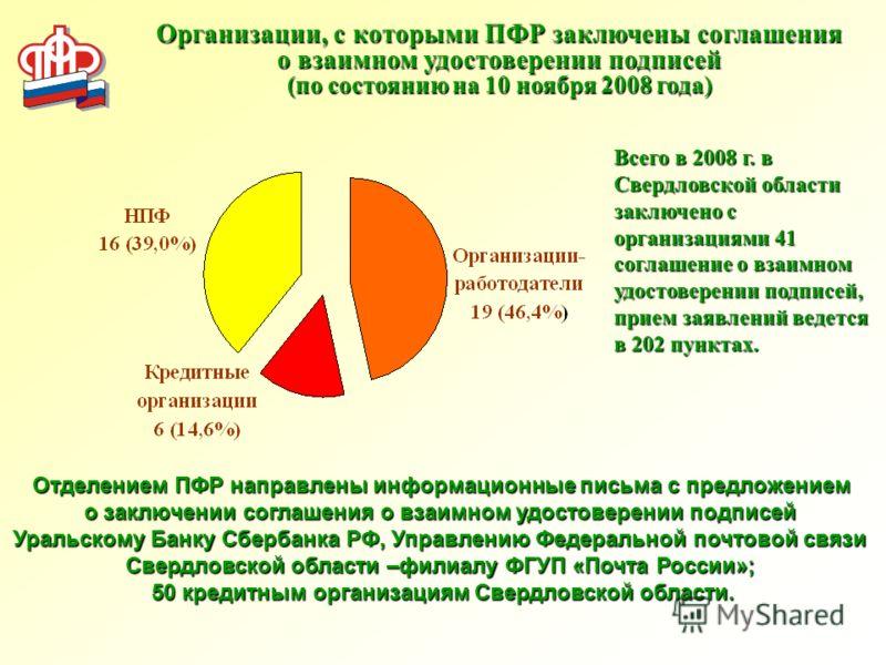 Организации, с которыми ПФР заключены соглашения о взаимном удостоверении подписей (по состоянию на 10 ноября 2008 года) Всего в 2008 г. в Свердловской области заключено с организациями 41 соглашение о взаимном удостоверении подписей, прием заявлений