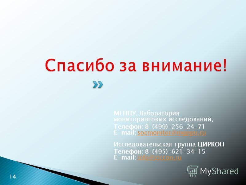 МГППУ, Лаборатория мониторинговых исследований, Телефон: 8-(499)-256-24-71 E-mail: socmonitor@mgppu.ru Исследовательская группа ЦИРКОНsocmonitor@mgppu.ru Телефон: 8-(495)-621-34-15 E-mail: info@zircon.ruinfo@zircon.ru 14