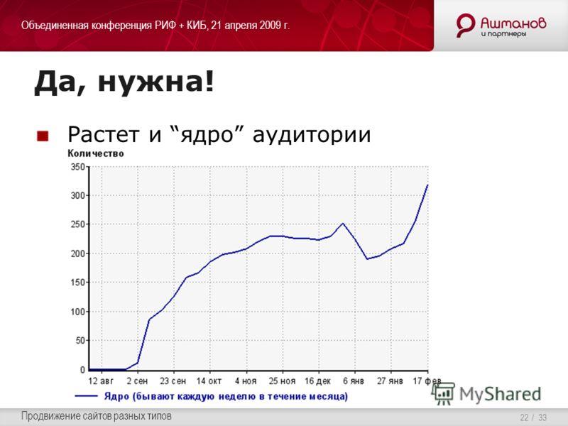 Объединенная конференция РИФ + КИБ, 21 апреля 2009 г. Продвижение сайтов разных типов / 33 Да, нужна! Растет и ядро аудитории 22
