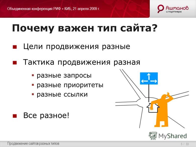 Объединенная конференция РИФ + КИБ, 21 апреля 2009 г. Продвижение сайтов разных типов / 33 Почему важен тип сайта? Цели продвижения разные Тактика продвижения разная разные запросы разные приоритеты разные ссылки Все разное! 5