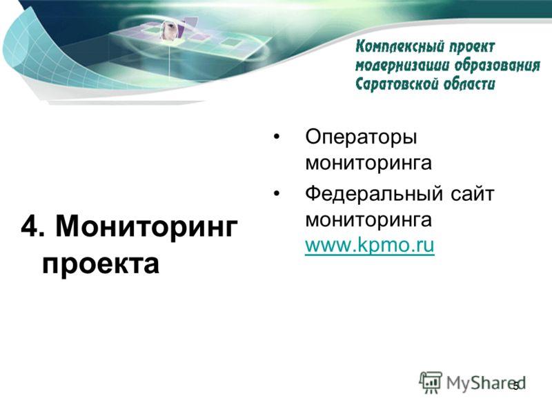 5 4. Мониторинг проекта Операторы мониторинга Федеральный сайт мониторинга www.kpmo.ru www.kpmo.ru