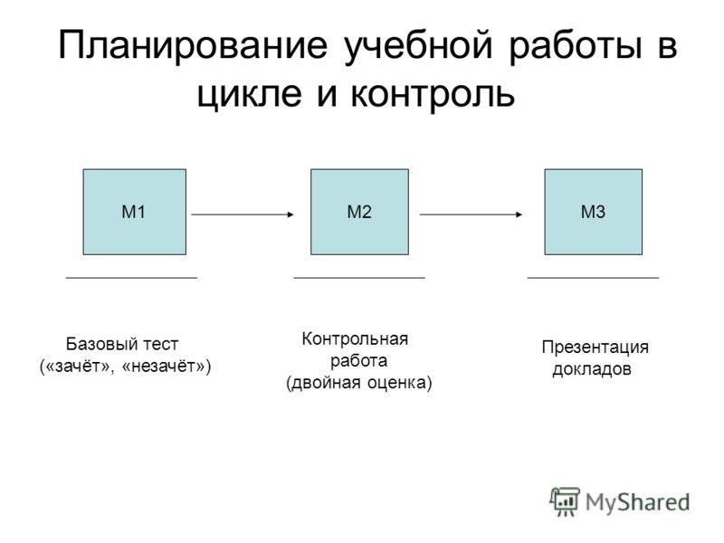 Планирование учебной работы в цикле и контроль М1М3М2 Базовый тест («зачёт», «незачёт») Контрольная работа (двойная оценка) Презентация докладов