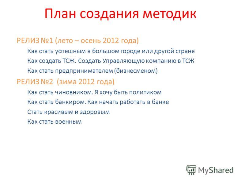 РЕЛИЗ 1 (лето – осень 2012 года) Как стать успешным в большом городе или другой стране Как создать ТСЖ. Создать Управляющую компанию в ТСЖ Как стать предпринимателем (бизнесменом) РЕЛИЗ 2 (зима 2012 года) Как стать чиновником. Я хочу быть политиком К