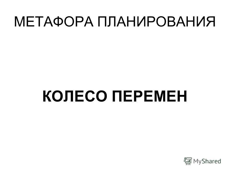МЕТАФОРА ПЛАНИРОВАНИЯ КОЛЕСО ПЕРЕМЕН