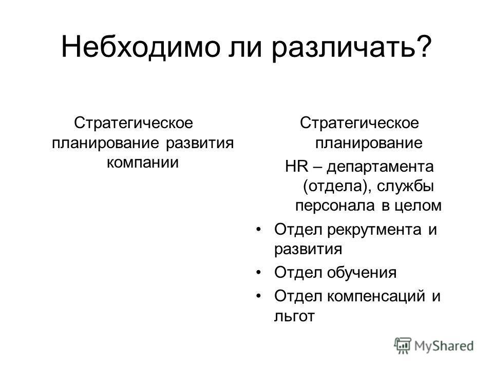 Небходимо ли различать? Стратегическое планирование развития компании Стратегическое планирование HR – департамента (отдела), службы персонала в целом Отдел рекрутмента и развития Отдел обучения Отдел компенсаций и льгот