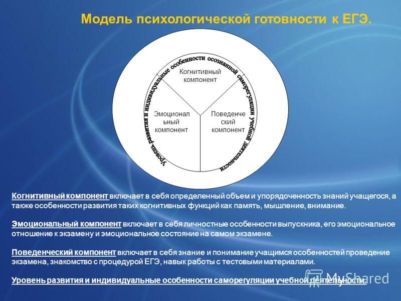 Модель психологической готовности к ЕГЭ. Когнитивный компонент включает в себя определенный объем и упорядоченность знаний учащегося, а также особенности развития таких когнитивных функций как память, мышление, внимание. Эмоциональный компонент включ