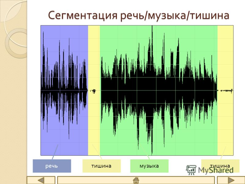 Сегментация речь / музыка / тишина речь тишина музыка
