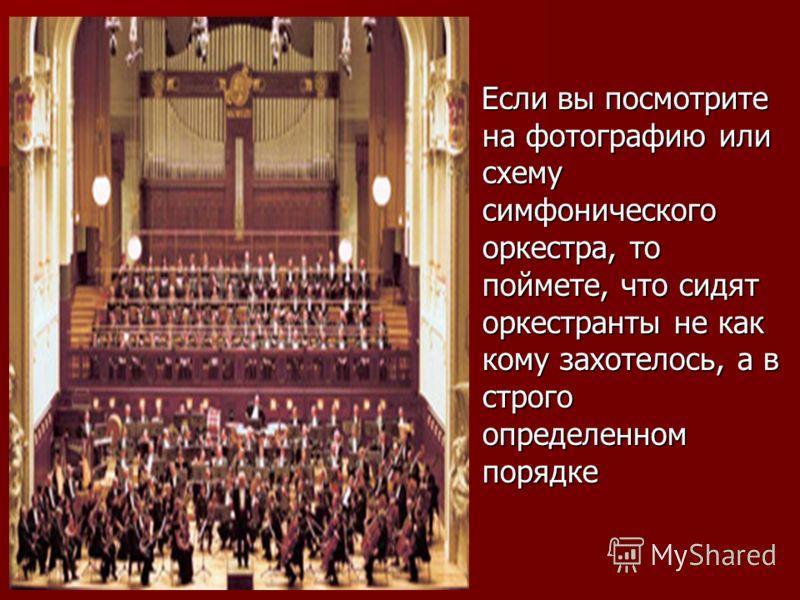 или схему симфонического