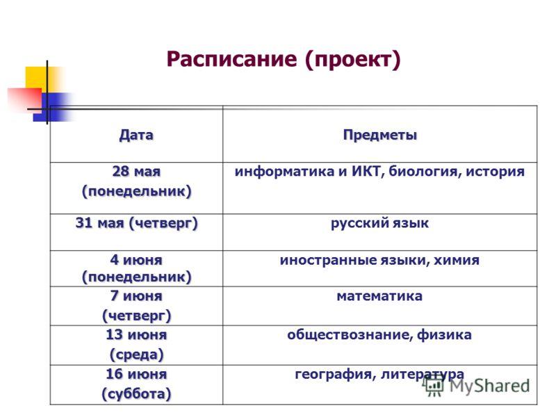 Расписание (проект) ДатаПредметы 28 мая (понедельник) информатика и ИКТ, биология, история 31 мая (четверг) русский язык 4 июня (понедельник) иностранные языки, химия 7 июня (четверг) математика 13 июня (среда) обществознание, физика 16 июня (суббота