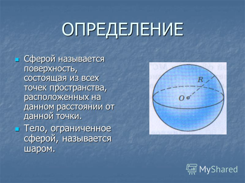 ОПРЕДЕЛЕНИЕ Сферой называется поверхность, состоящая из всех точек пространства, расположенных на данном расстоянии от данной точки. Сферой называется поверхность, состоящая из всех точек пространства, расположенных на данном расстоянии от данной точ