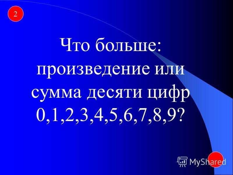 1 Есть ли разница между числом и цифрой?
