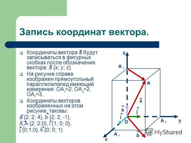 Разложение по координатным векторам Любой вектор a можно разложить по координатным векторам, т.е. представить в виде а = xi + yj + zk Причем коэффициенты разложения x, y, z определяются единственным образом.
