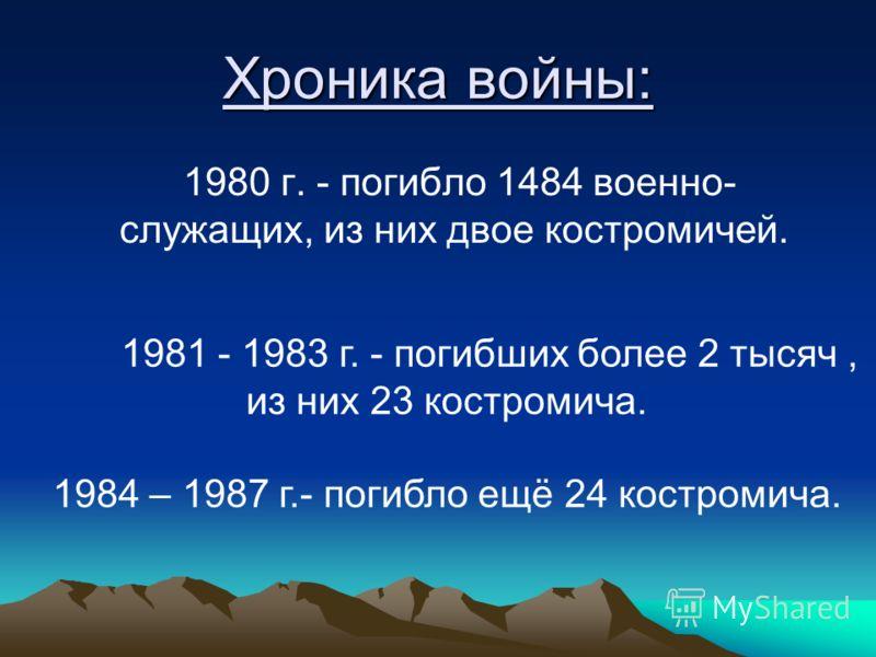 Хроника войны: 1980 г. - погибло 1484 военно- служащих, из них двое костромичей. 1981 - 1983 г. - погибших более 2 тысяч, из них 23 костромича. 1984 – 1987 г.- погибло ещё 24 костромича.