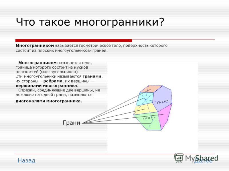 Что такое многогранники? Многогранником называется геометрическое тело, поверхность которого состоит из плоских многоугольников- граней. Грани ДалееНазад Многогранником называется тело, граница которого состоит из кусков плоскостей (многоугольников).