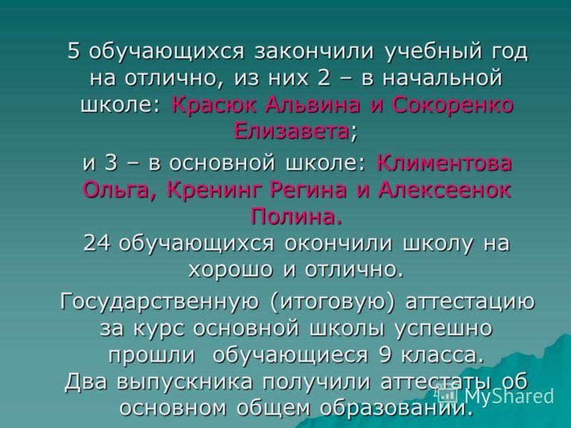5 обучающихся закончили учебный год на отлично, из них 2 – в начальной школе: Красюк Альвина и Сокоренко Елизавета; 5 обучающихся закончили учебный год на отлично, из них 2 – в начальной школе: Красюк Альвина и Сокоренко Елизавета; и 3 – в основной ш