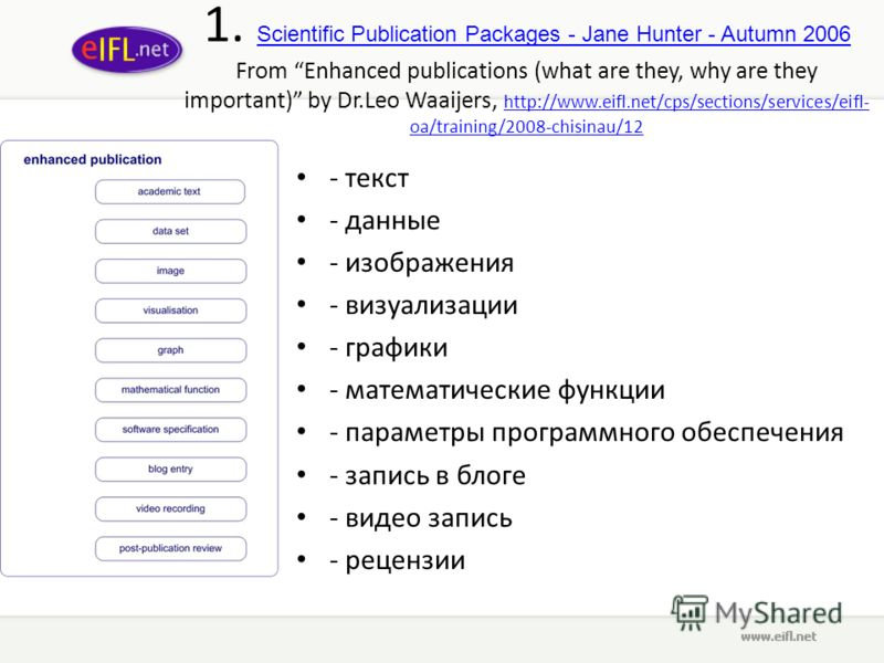 1. Scientific Publication Packages - Jane Hunter - Autumn 2006 From Enhanced publications (what are they, why are they important) by Dr.Leo Waaijers, http://www.eifl.net/cps/sections/services/eifl- oa/training/2008-chisinau/12 Scientific Publication