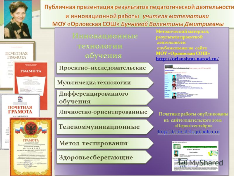 Метод тестирования Мультимедиа технологии Телекоммуникационные Здоровьесберегающие Дифференцированного обучения Проектно–исследовательские Личностно-ориентированные