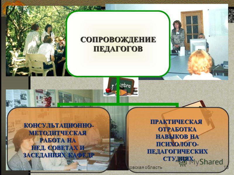 Реутов, Московская область18СОПРОВОЖДЕНИЕПЕДАГОГОВ КОНСУЛЬТАЦИОННО-МЕТОДИТЧЕСКАЯ РАБОТА НА ПЕД. СОВЕТАХ И ЗАСЕДАНИЯХ КАФЕДР ПРАКТИЧЕСКАЯОТРАБОТКА НАВЫКОВ НА НАВЫКОВ НАПСИХОЛОГО-ПЕДАГОГИЧЕСКИХ СТУДИЯХ СТУДИЯХ