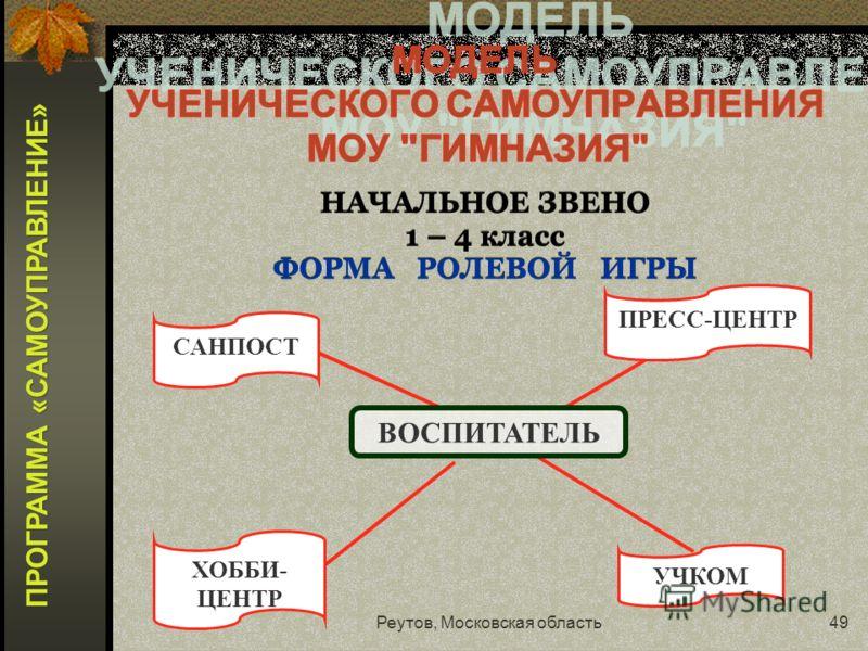 Реутов, Московская область49 ПРЕСС-ЦЕНТР УЧКОМ ХОББИ- ЦЕНТР САНПОСТ НАЧАЛЬНОЕ ЗВЕНО 1 – 4 класс ФОРМА РОЛЕВОЙ ИГРЫ НАЧАЛЬНОЕ ЗВЕНО 1 – 4 класс ФОРМА РОЛЕВОЙ ИГРЫ ВОСПИТАТЕЛЬ ПРОГРАММА «САМОУПРАВЛЕНИЕ»