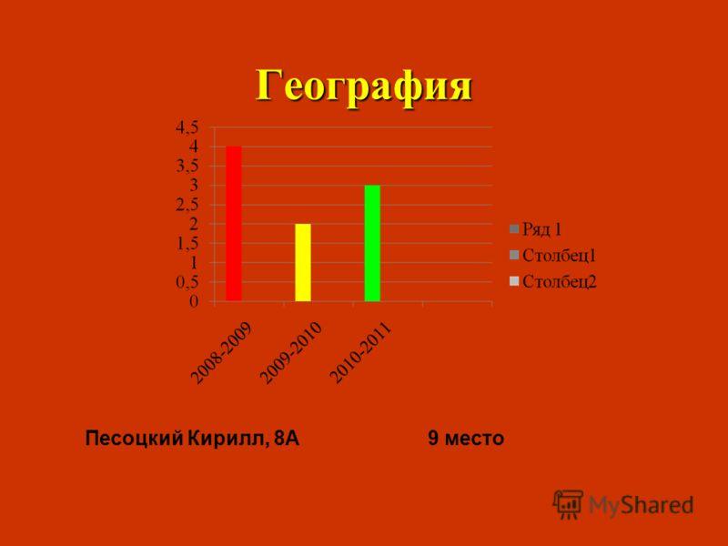 География Песоцкий Кирилл, 8А 9 место