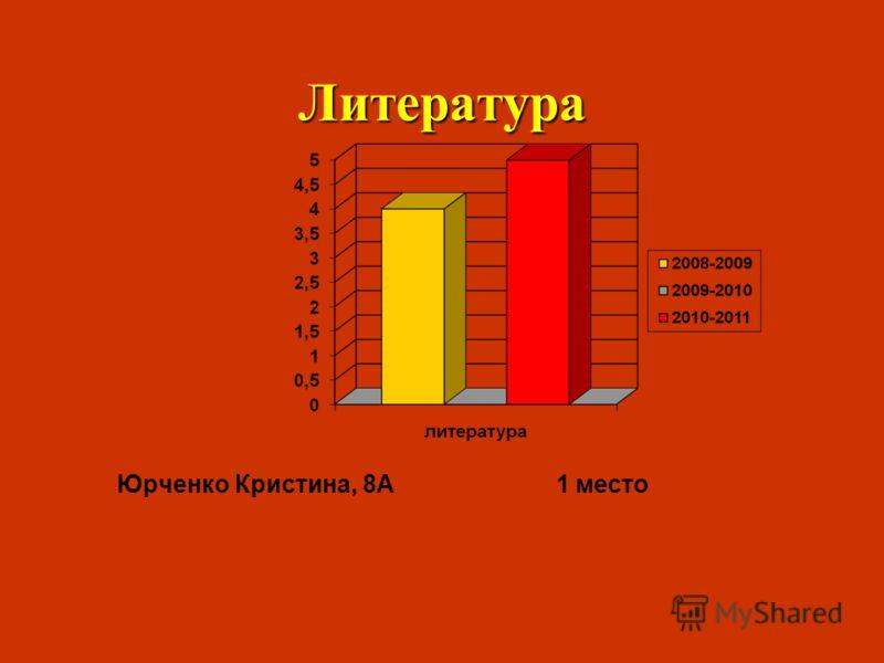 Литература Юрченко Кристина, 8А 1 место