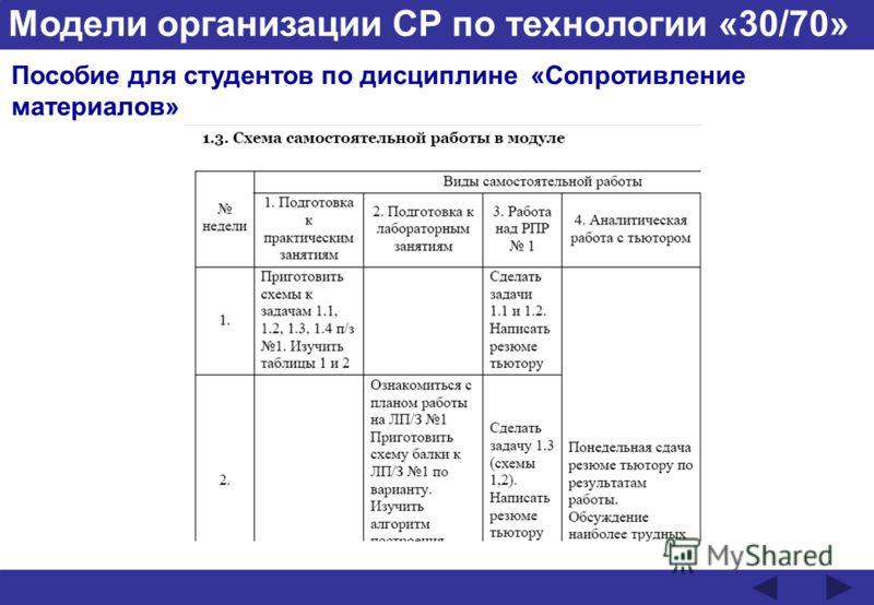 Модели организации СР по технологии «30/70» Пособие для студентов по дисциплине «Сопротивление материалов»
