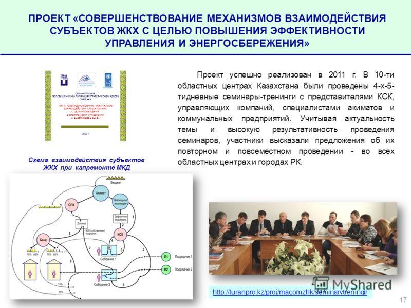 ПРОЕКТ «СОВЕРШЕНСТВОВАНИЕ МЕХАНИЗМОВ ВЗАИМОДЕЙСТВИЯ СУБЪЕКТОВ ЖКХ С ЦЕЛЬЮ ПОВЫШЕНИЯ ЭФФЕКТИВНОСТИ УПРАВЛЕНИЯ И ЭНЕРГОСБЕРЕЖЕНИЯ» Проект успешно реализован в 2011 г. В 10-ти областных центрах Казахстана были проведены 4-х-5- тидневные семинары-тренинг