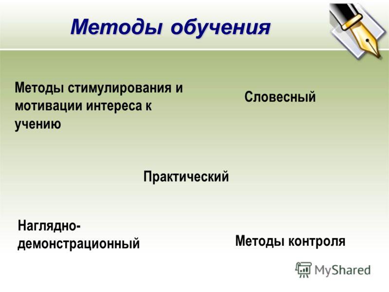Методы обучения Методы стимулирования и мотивации интереса к учению Словесный Наглядно- демонстрационный Практический Методы контроля