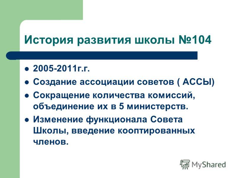 История развития школы 104 2005-2011г.г. Создание ассоциации советов ( АССЫ) Сокращение количества комиссий, объединение их в 5 министерств. Изменение функционала Совета Школы, введение кооптированных членов.