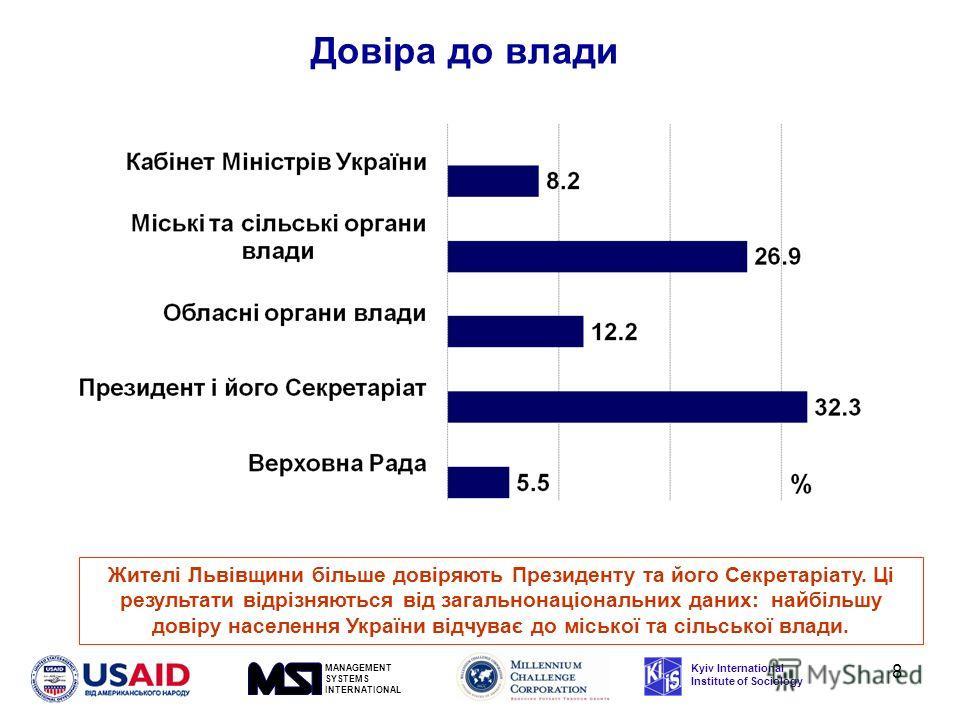MANAGEMENT SYSTEMS INTERNATIONAL Kyiv International Institute of Sociology 8 Довіра до влади Жителі Львівщини більше довіряють Президенту та його Секретаріату. Ці результати відрізняються від загальнонаціональних даних: найбільшу довіру населення Укр