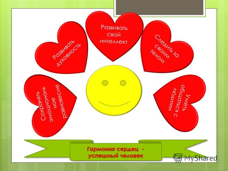 Развивать духовность Следить за своим телом Сохранять эмоциональ ное равновесие Уметь общаться с людими Развивать свой интеллект Гармония сердец - успешный человек